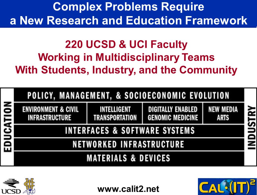 Complex Problems Require a New Research and Education Framework www.calit2.net 220 UCSD & UCI Faculty Working in Multidisciplinary Teams With Students