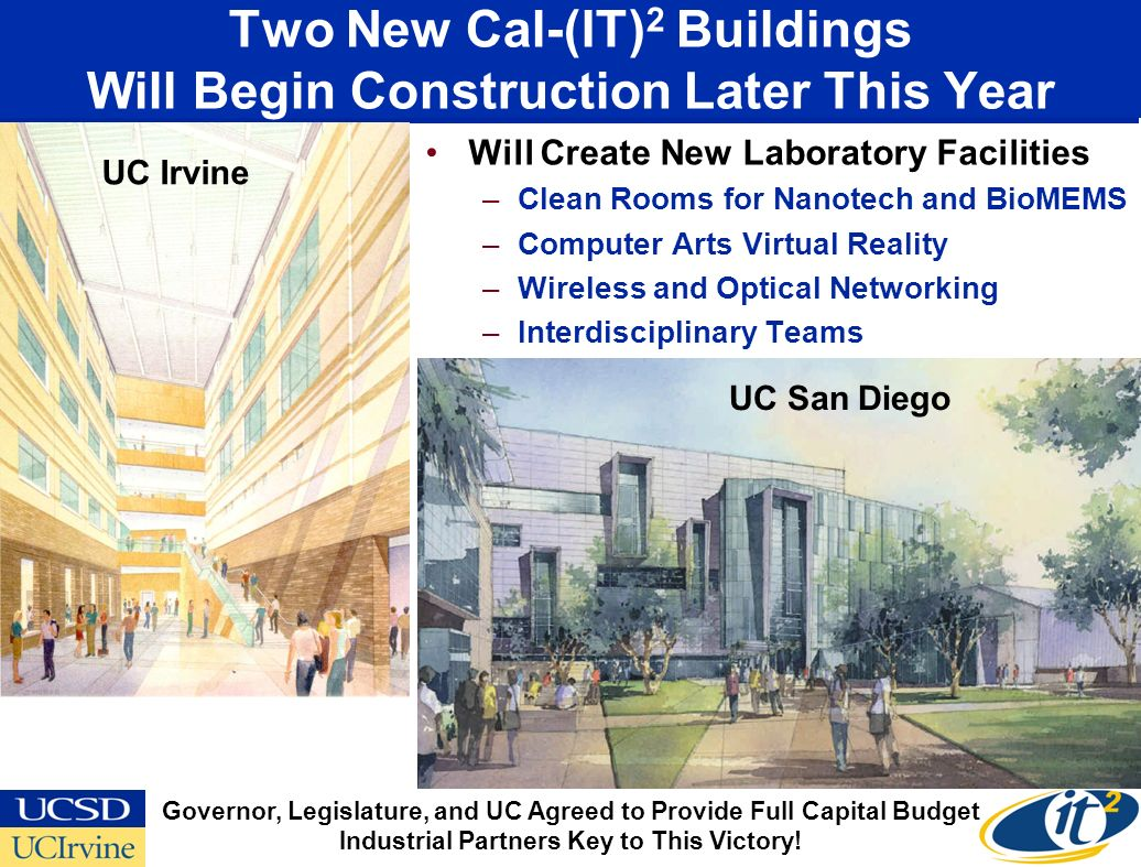 Two New Cal-(IT) 2 Buildings Will Begin Construction Later This Year Will Create New Laboratory Facilities –Clean Rooms for Nanotech and BioMEMS –Computer Arts Virtual Reality –Wireless and Optical Networking –Interdisciplinary Teams Bioengineering UC San Diego UC Irvine Governor, Legislature, and UC Agreed to Provide Full Capital Budget Industrial Partners Key to This Victory!
