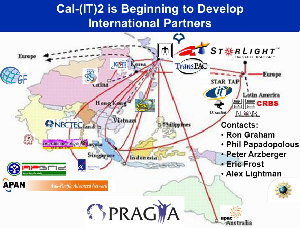 Cal-(IT)2 is Beginning to Develop International Partners Contacts: Ron Graham Phil Papadopolous Peter Arzberger Eric Frost Alex Lightman