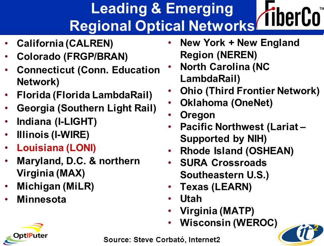 Leading & Emerging Regional Optical Networks California (CALREN) Colorado (FRGP/BRAN) Connecticut (Conn.