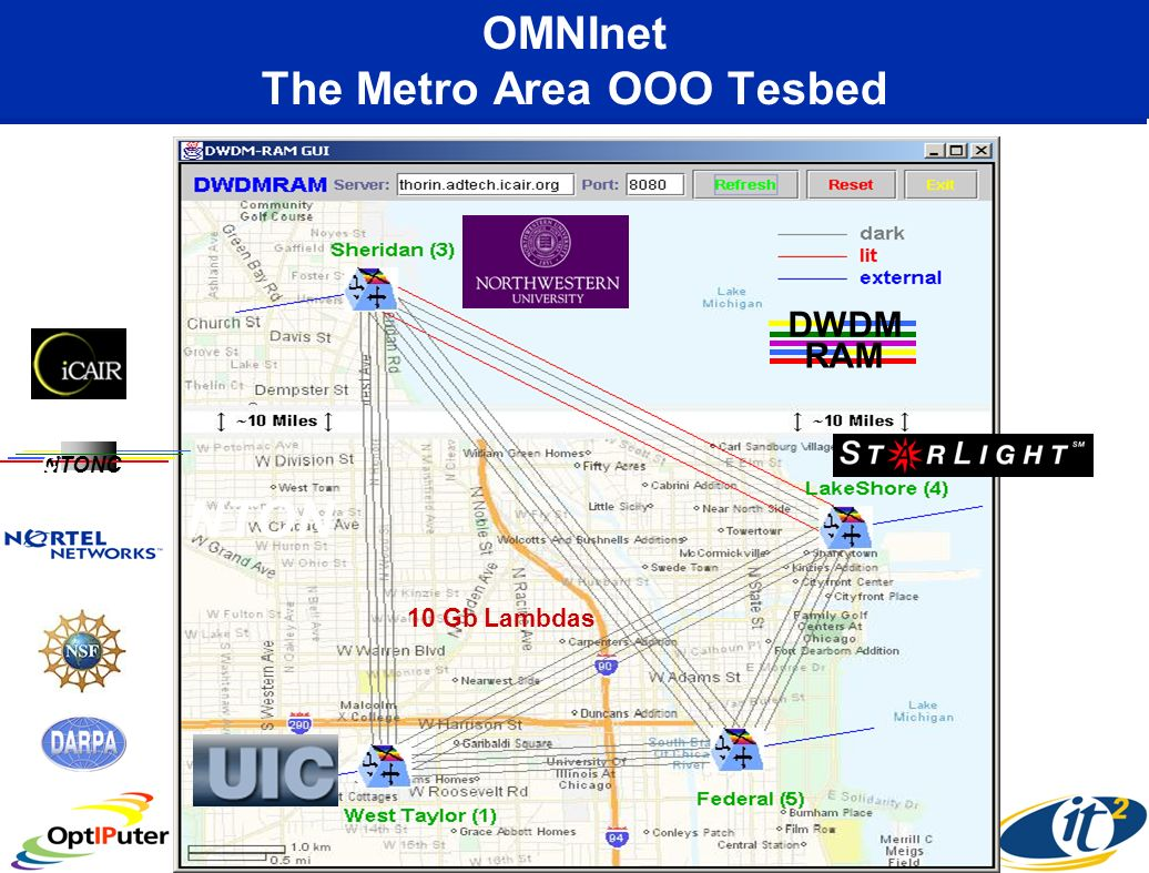 OMNInet The Metro Area OOO Tesbed NTON NTONC C DWDM RAM 10 Gb Lambdas