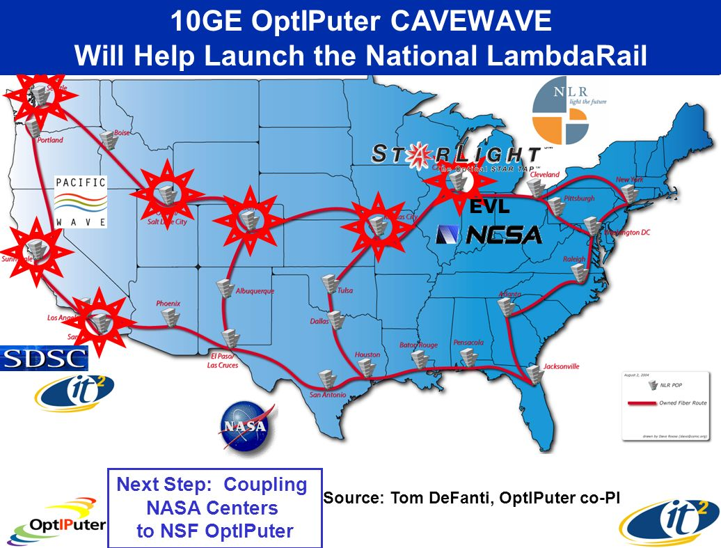 EVL 10GE OptIPuter CAVEWAVE Will Help Launch the National LambdaRail Next Step: Coupling NASA Centers to NSF OptIPuter Source: Tom DeFanti, OptIPuter co-PI