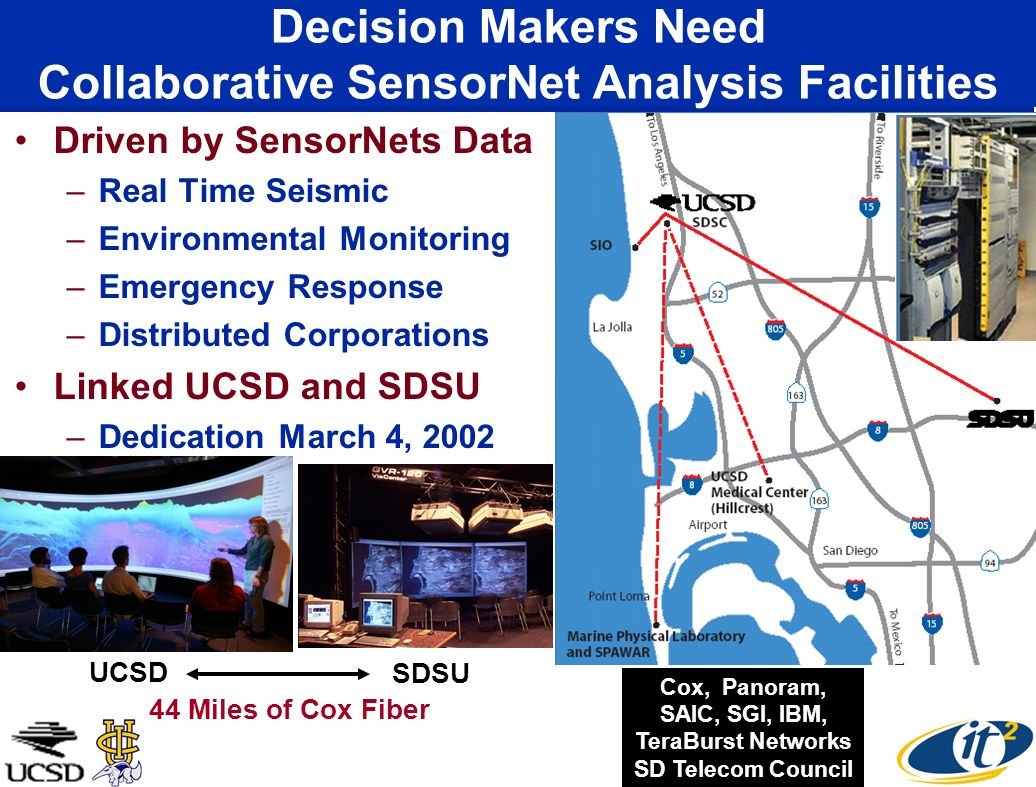 Decision Makers Need Collaborative SensorNet Analysis Facilities Driven by SensorNets Data –Real Time Seismic –Environmental Monitoring –Emergency Res