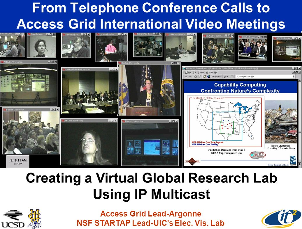 From Telephone Conference Calls to Access Grid International Video Meetings Access Grid Lead-Argonne NSF STARTAP Lead-UICs Elec. Vis. Lab Creating a V