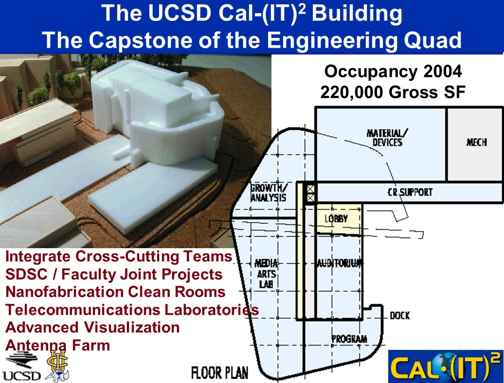 The UCSD Cal-(IT) 2 Building The Capstone of the Engineering Quad Occupancy 2004 220,000 Gross SF Integrate Cross-Cutting Teams SDSC / Faculty Joint Projects Nanofabrication Clean Rooms Telecommunications Laboratories Advanced Visualization Antenna Farm