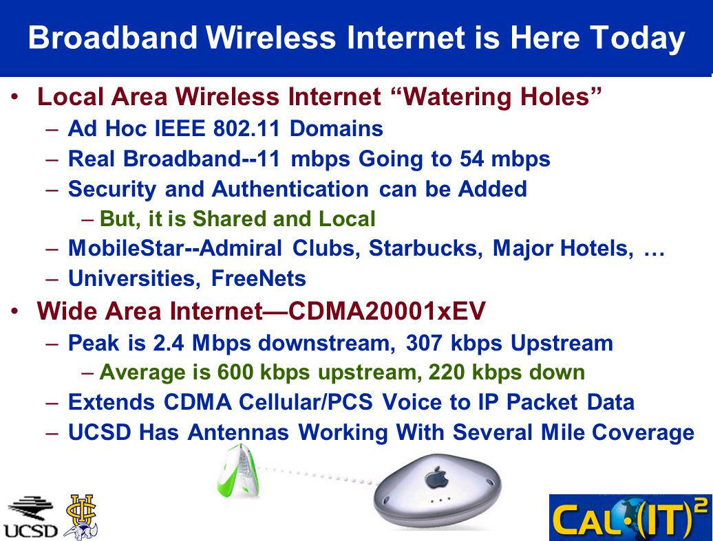 Broadband Wireless Internet is Here Today Local Area Wireless Internet Watering Holes –Ad Hoc IEEE 802.11 Domains –Real Broadband--11 mbps Going to 54