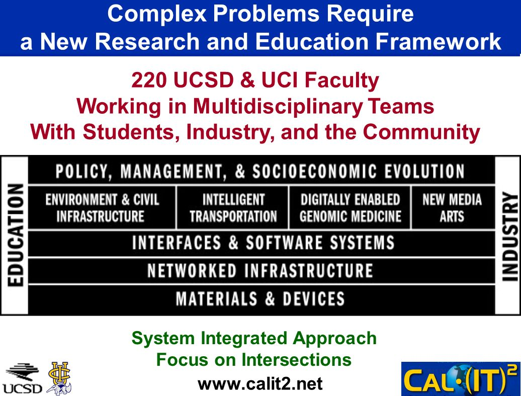 Complex Problems Require a New Research and Education Framework www.calit2.net 220 UCSD & UCI Faculty Working in Multidisciplinary Teams With Students, Industry, and the Community System Integrated Approach Focus on Intersections