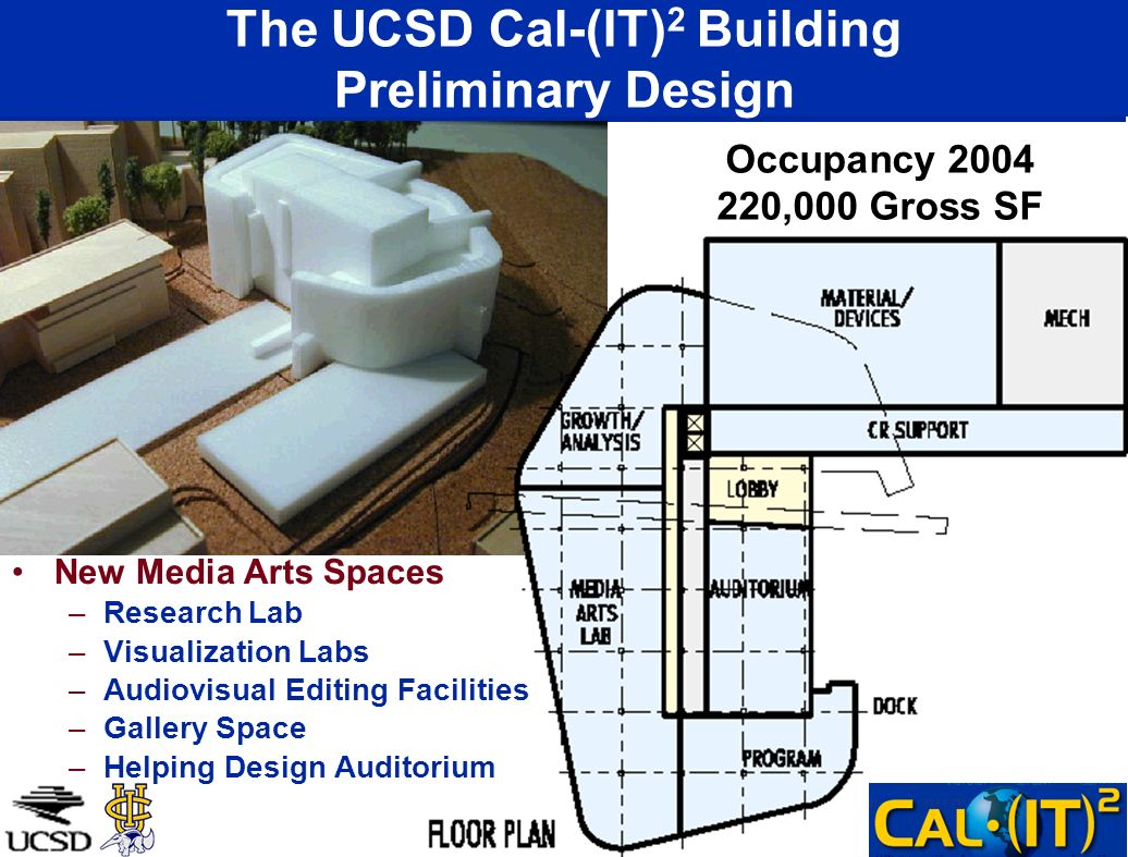 The UCSD Cal-(IT) 2 Building Preliminary Design New Media Arts Spaces –Research Lab –Visualization Labs –Audiovisual Editing Facilities –Gallery Space –Helping Design Auditorium Occupancy ,000 Gross SF
