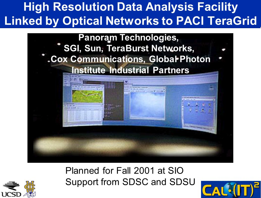 High Resolution Data Analysis Facility Linked by Optical Networks to PACI TeraGrid Planned for Fall 2001 at SIO Support from SDSC and SDSU Panoram Technologies, SGI, Sun, TeraBurst Networks, Cox Communications, Global Photon Institute Industrial Partners