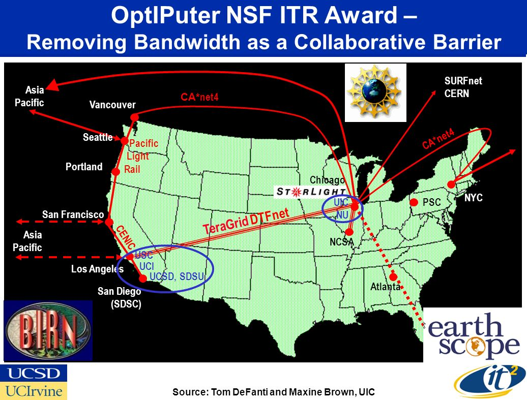 OptIPuter NSF ITR Award – Removing Bandwidth as a Collaborative Barrier Vancouver Seattle Portland San Francisco Los Angeles San Diego (SDSC) NCSA SURFnet CERN CA* net4 Asia Pacific Asia Pacific AMPATH PSC Atlanta CA*net4 Source: Tom DeFanti and Maxine Brown, UIC NYC TeraGrid DTFnet CENIC Pacific Light Rail Chicago UIC NU USC UCSD, SDSU UCI