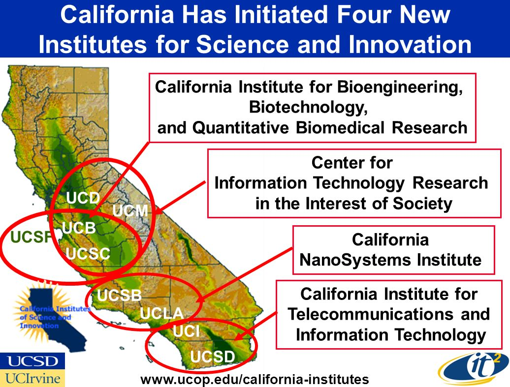 California Has Initiated Four New Institutes for Science and Innovation UCSB UCLA California NanoSystems Institute UCSF UCB California Institute for Bioengineering, Biotechnology, and Quantitative Biomedical Research UCI UCSD California Institute for Telecommunications and Information Technology Center for Information Technology Research in the Interest of Society UCSC UCD UCM