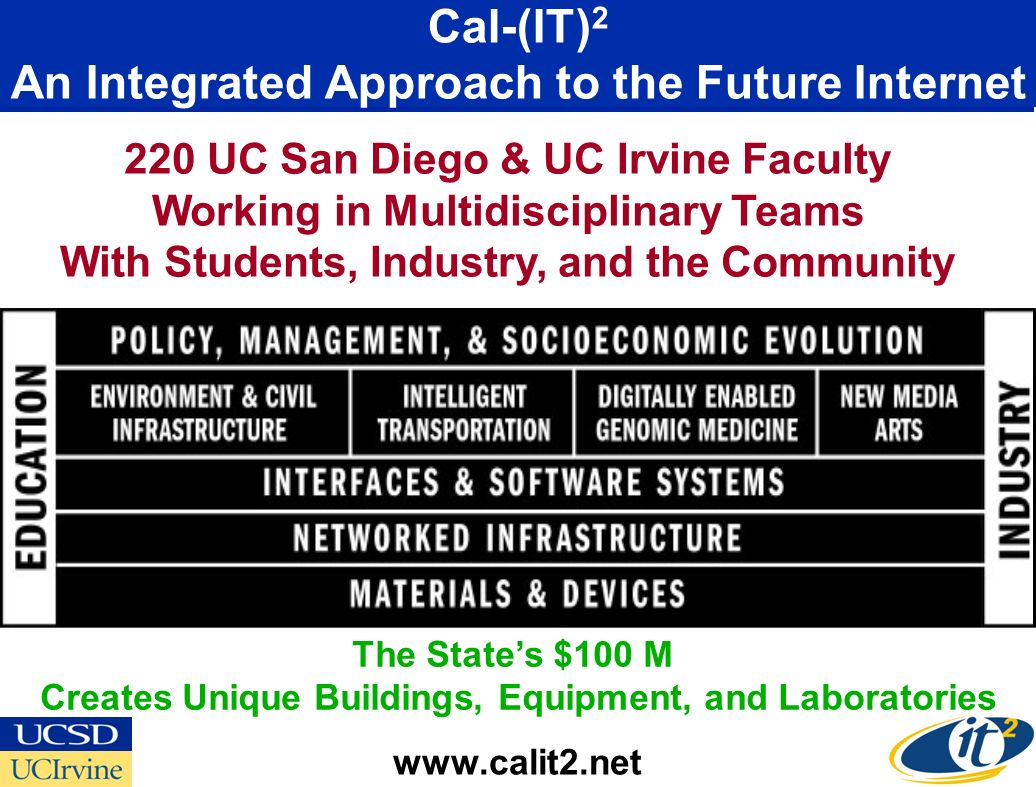 Cal-(IT) 2 An Integrated Approach to the Future Internet www.calit2.net 220 UC San Diego & UC Irvine Faculty Working in Multidisciplinary Teams With Students, Industry, and the Community The States $100 M Creates Unique Buildings, Equipment, and Laboratories