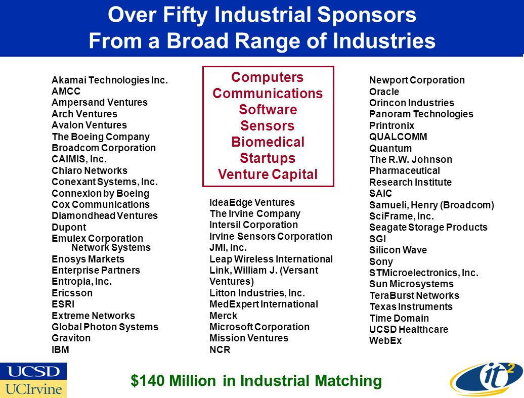 Over Fifty Industrial Sponsors From a Broad Range of Industries Akamai Technologies Inc. AMCC Ampersand Ventures Arch Ventures Avalon Ventures The Boe
