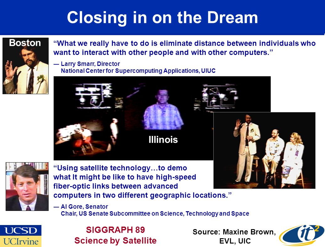 Closing in on the Dream Using satellite technology…to demo what It might be like to have high-speed fiber-optic links between advanced computers in two different geographic locations.