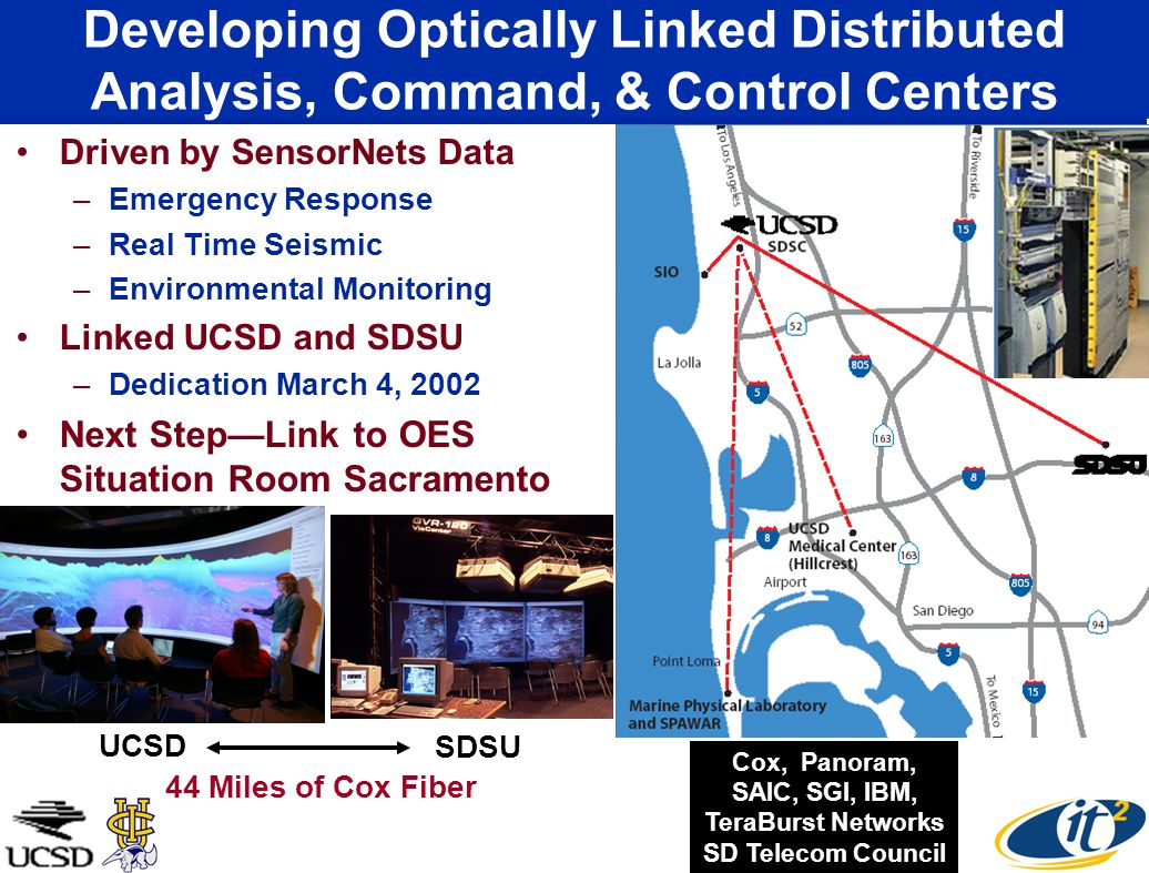 Developing Optically Linked Distributed Analysis, Command, & Control Centers Driven by SensorNets Data –Emergency Response –Real Time Seismic –Environ