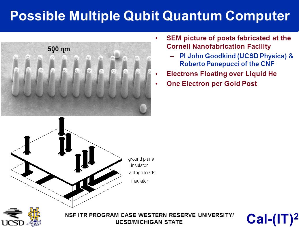 Cal-(IT) 2 Quantum Telecommunications Systems DARPA Proposal Multidisciplinary Team (UCSD, CalTech) –Physics (Sham, Schuller, Goodkind, Scherer) –Math
