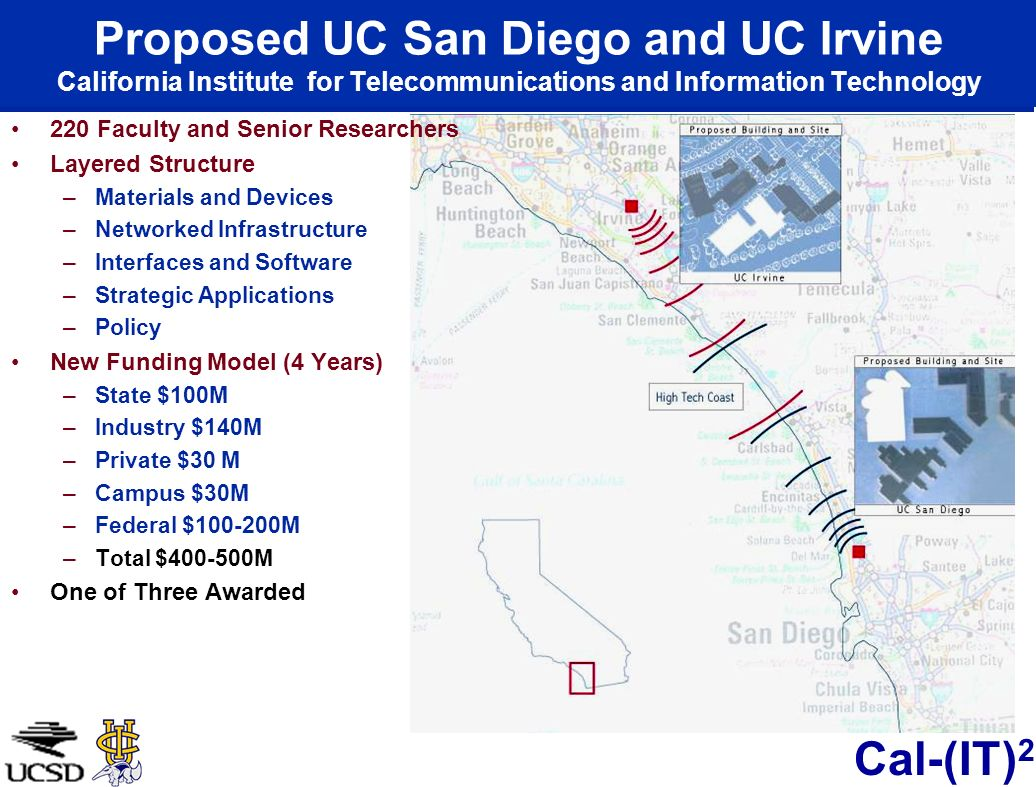 Cal-(IT) 2 Fundamental Physics Research will Power the New Internet Invited Talk to the UCSD Physics Department Brown Bag La Jolla, CA January 8, 2001