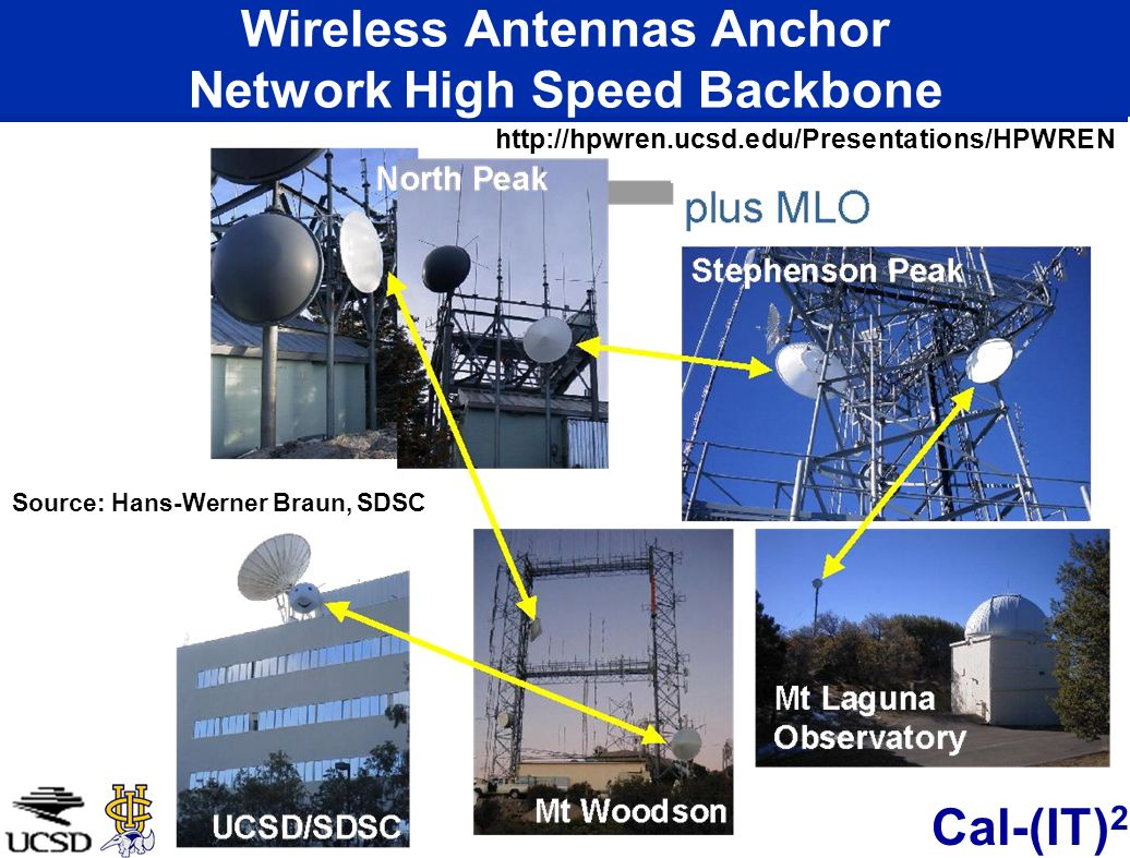 Cal-(IT) 2 The High Performance Wireless Research and Education Network NSF Funded PI, Hans-Werner Braun, SDSC Co-PI, Frank Vernon, SIO 45mbps Duplex