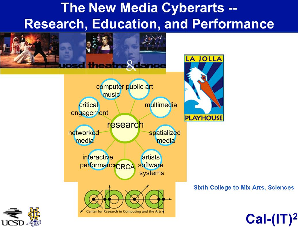 Cal-(IT) 2 The New Media Cyberarts -- Research, Education, and Performance