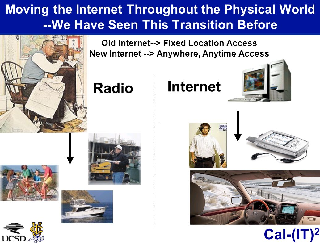 Cal-(IT) 2 Moving the Internet Throughout the Physical World --We Have Seen This Transition Before Old Internet--> Fixed Location Access New Internet --> Anywhere, Anytime Access Radio Internet