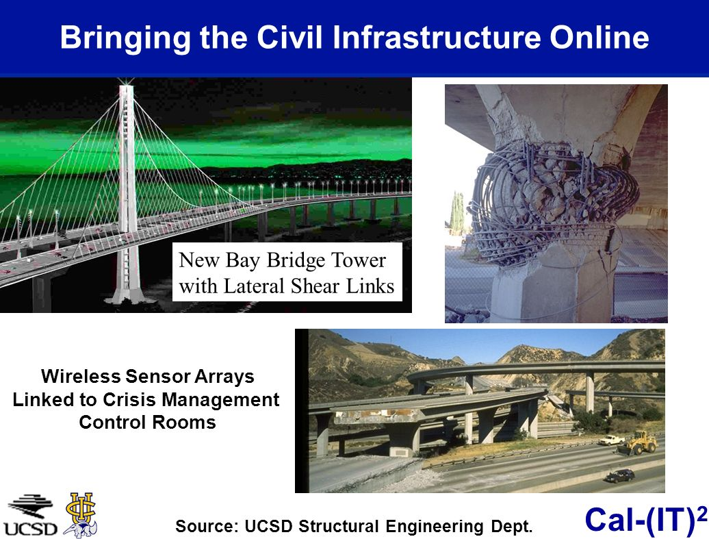 Cal-(IT) 2 Bringing the Civil Infrastructure Online New Bay Bridge Tower with Lateral Shear Links Wireless Sensor Arrays Linked to Crisis Management Control Rooms Source: UCSD Structural Engineering Dept.