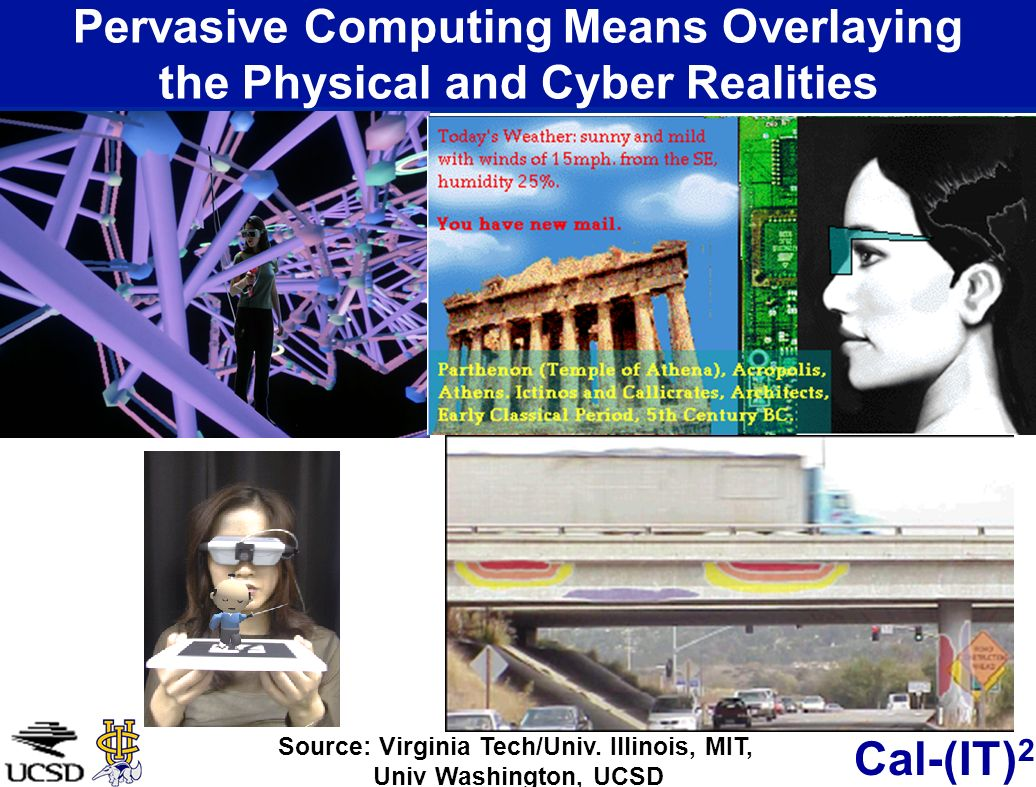 Cal-(IT) 2 Pervasive Computing Means Overlaying the Physical and Cyber Realities Source: Virginia Tech/Univ. Illinois, MIT, Univ Washington, UCSD