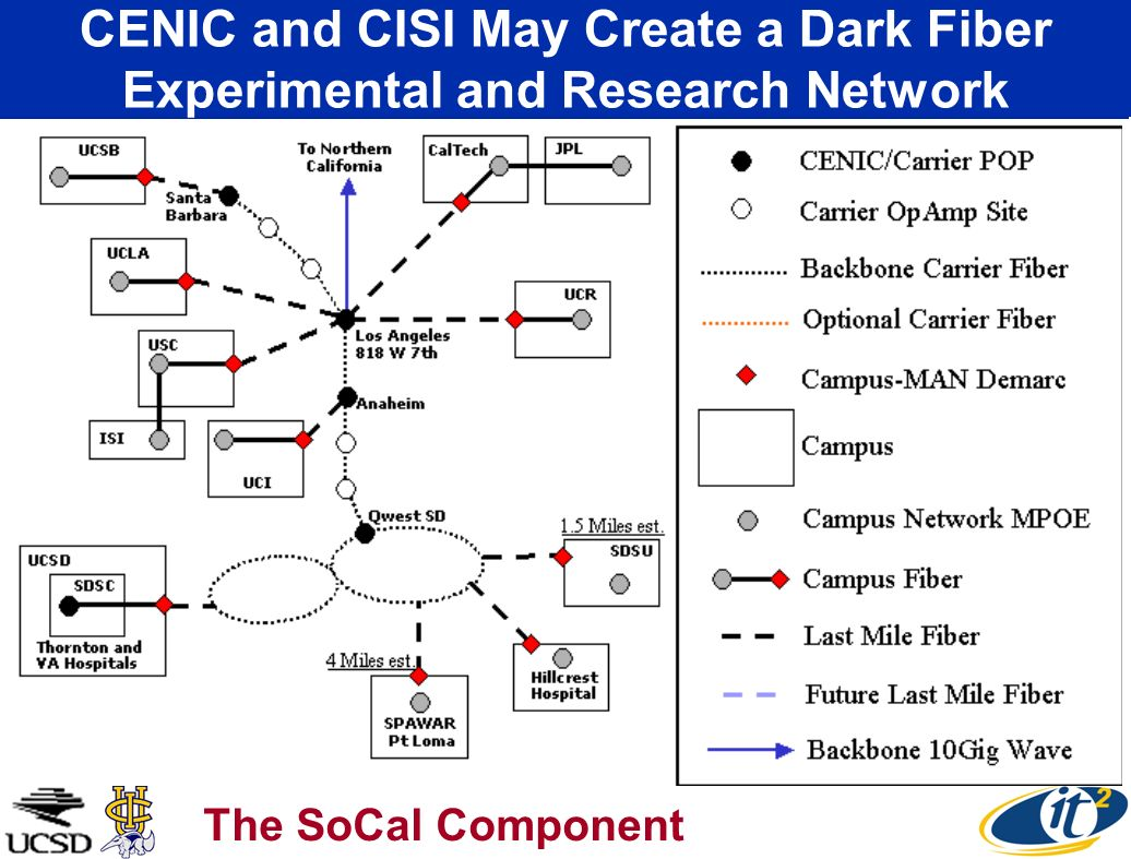 CENIC and CISI May Create a Dark Fiber Experimental and Research Network The SoCal Component