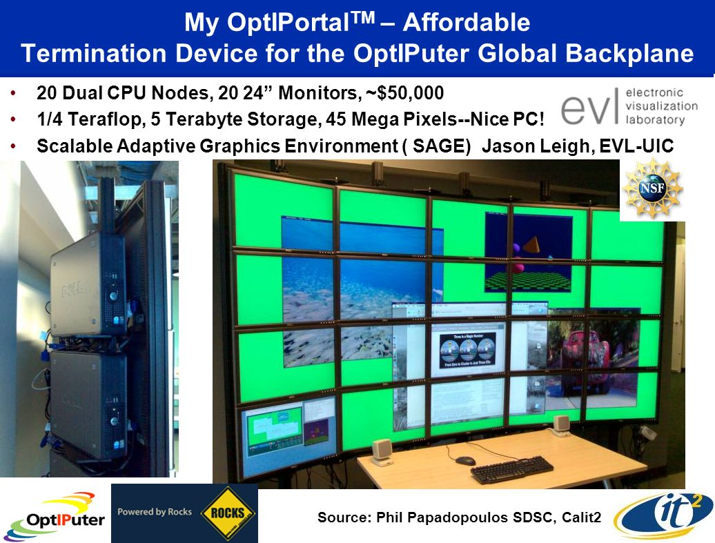 My OptIPortal TM – Affordable Termination Device for the OptIPuter Global Backplane 20 Dual CPU Nodes, Monitors, ~$50,000 1/4 Teraflop, 5 Terabyte Storage, 45 Mega Pixels--Nice PC.