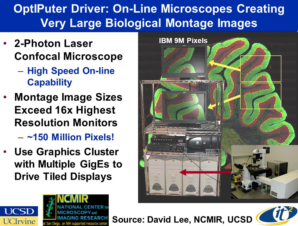 OptIPuter Driver: On-Line Microscopes Creating Very Large Biological Montage Images 2-Photon Laser Confocal Microscope –High Speed On-line Capability