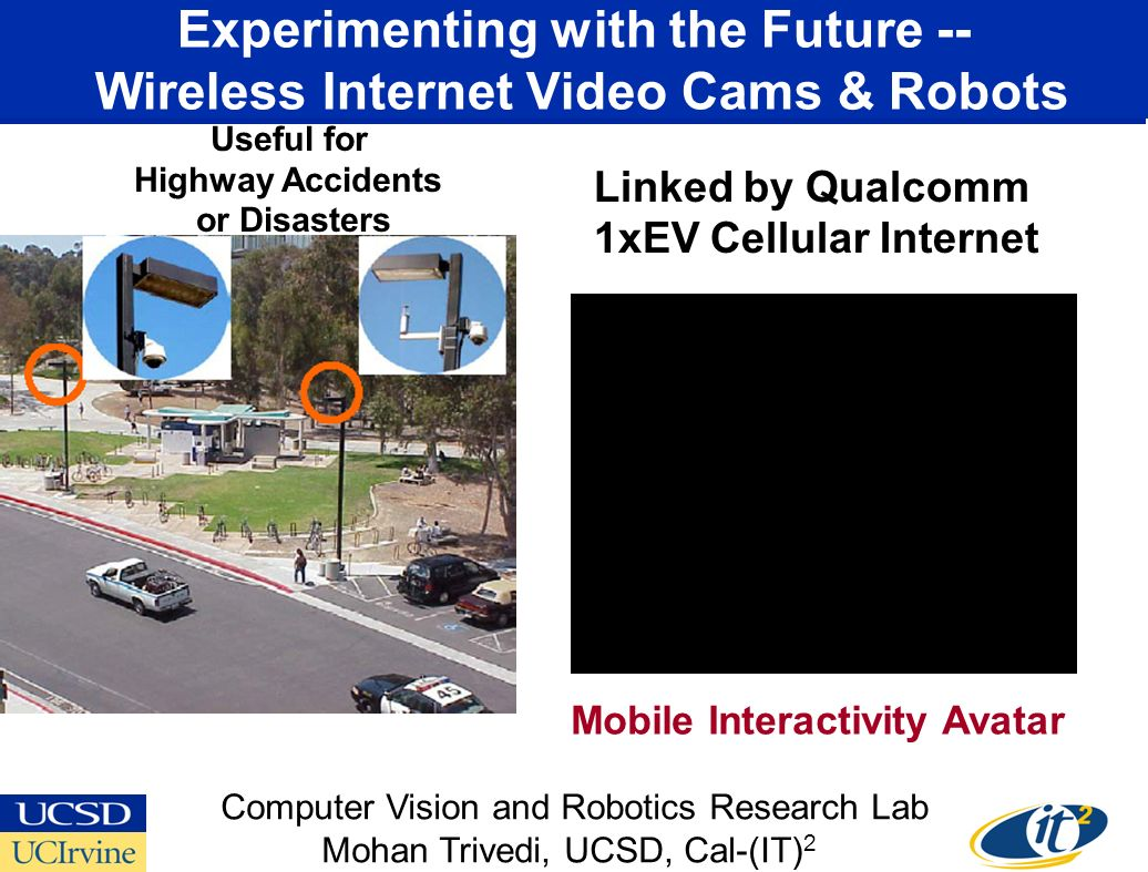 Experimenting with the Future -- Wireless Internet Video Cams & Robots Computer Vision and Robotics Research Lab Mohan Trivedi, UCSD, Cal-(IT) 2 Mobile Interactivity Avatar Linked by Qualcomm 1xEV Cellular Internet Useful for Highway Accidents or Disasters