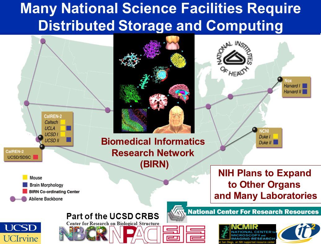Many National Science Facilities Require Distributed Storage and Computing National Partnership for Advanced Computational Infrastructure Part of the UCSD CRBS Center for Research on Biological Structure Biomedical Informatics Research Network (BIRN) NIH Plans to Expand to Other Organs and Many Laboratories