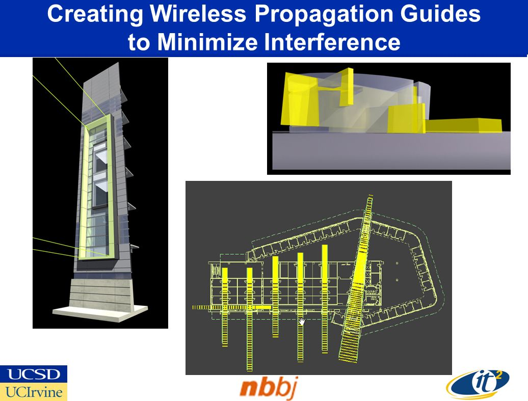 Creating Wireless Propagation Guides to Minimize Interference