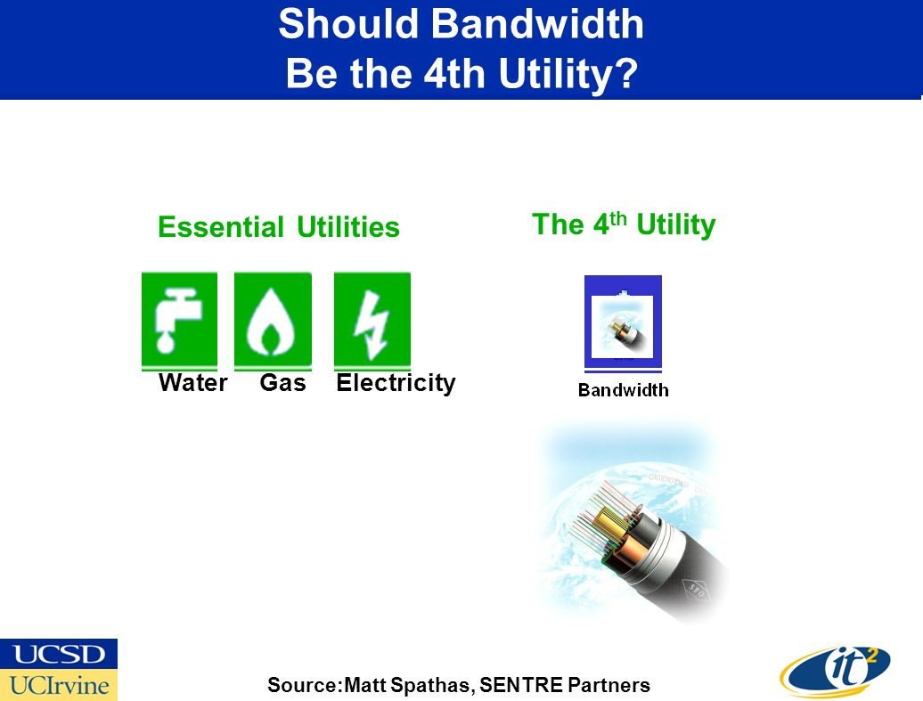 Essential Utilities WaterGasElectricity The 4 th Utility Source:Matt Spathas, SENTRE Partners Should Bandwidth Be the 4th Utility?
