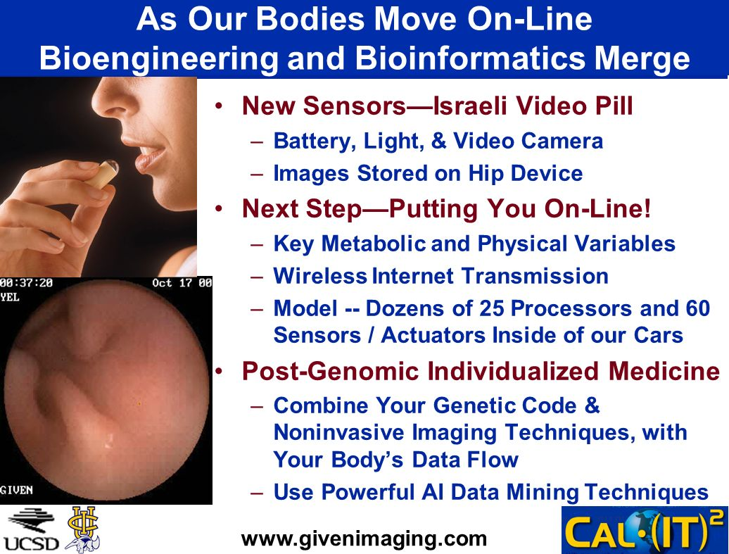 As Our Bodies Move On-Line Bioengineering and Bioinformatics Merge New SensorsIsraeli Video Pill –Battery, Light, & Video Camera –Images Stored on Hip