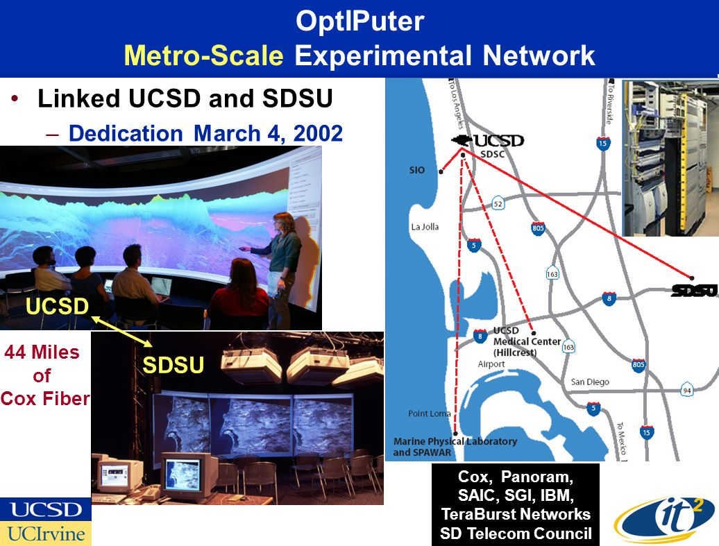 OptIPuter Metro-Scale Experimental Network Linked UCSD and SDSU –Dedication March 4, 2002 Linking Control Rooms Cox, Panoram, SAIC, SGI, IBM, TeraBurst Networks SD Telecom Council UCSD SDSU 44 Miles of Cox Fiber