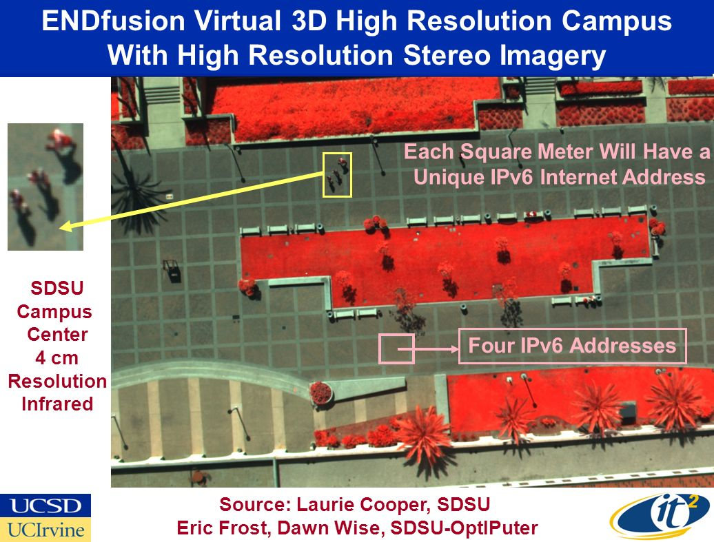 ENDfusion Virtual 3D High Resolution Campus With High Resolution Stereo Imagery SDSU Campus Center 4 cm Resolution Infrared Source: Laurie Cooper, SDSU Eric Frost, Dawn Wise, SDSU-OptIPuter Each Square Meter Will Have a Unique IPv6 Internet Address Four IPv6 Addresses