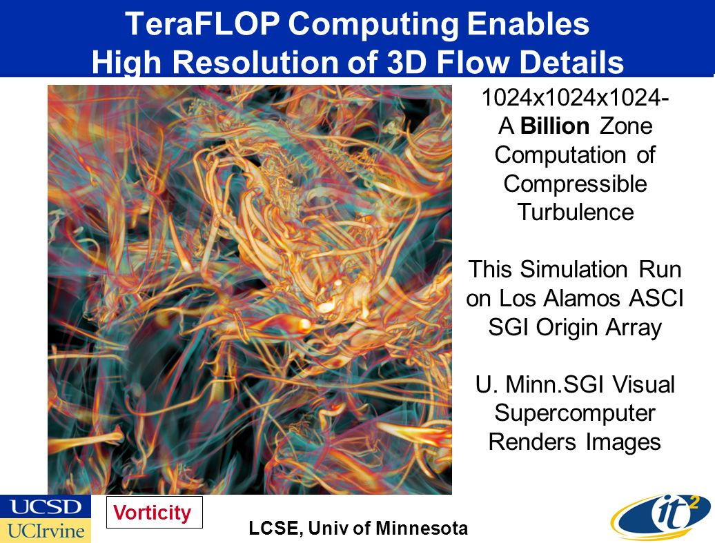 TeraFLOP Computing Enables High Resolution of 3D Flow Details 1024x1024x1024- A Billion Zone Computation of Compressible Turbulence This Simulation Run on Los Alamos ASCI SGI Origin Array U.