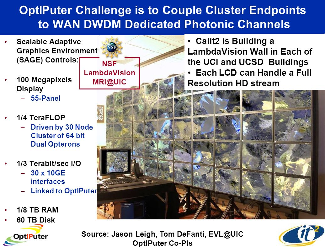 OptIPuter Challenge is to Couple Cluster Endpoints to WAN DWDM Dedicated Photonic Channels Scalable Adaptive Graphics Environment (SAGE) Controls: 100