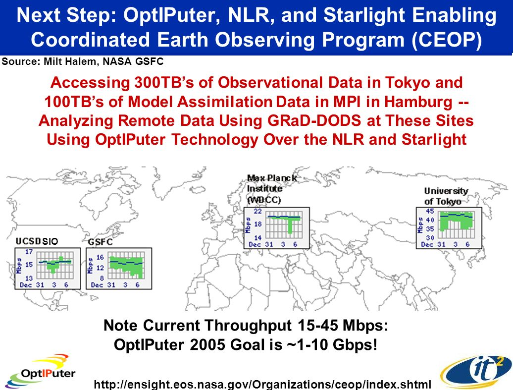 Next Step: OptIPuter, NLR, and Starlight Enabling Coordinated Earth Observing Program (CEOP) Note Current Throughput 15-45 Mbps: OptIPuter 2005 Goal i