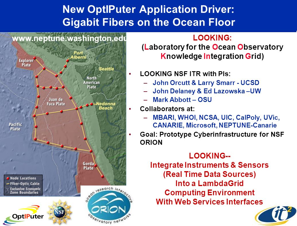 LOOKING: (Laboratory for the Ocean Observatory Knowledge Integration Grid) New OptIPuter Application Driver: Gigabit Fibers on the Ocean Floor LOOKING NSF ITR with PIs: –John Orcutt & Larry Smarr - UCSD –John Delaney & Ed Lazowska –UW –Mark Abbott – OSU Collaborators at: –MBARI, WHOI, NCSA, UIC, CalPoly, UVic, CANARIE, Microsoft, NEPTUNE-Canarie Goal: Prototype Cyberinfrastructure for NSF ORION www.neptune.washington.edu LOOKING-- Integrate Instruments & Sensors (Real Time Data Sources) Into a LambdaGrid Computing Environment With Web Services Interfaces