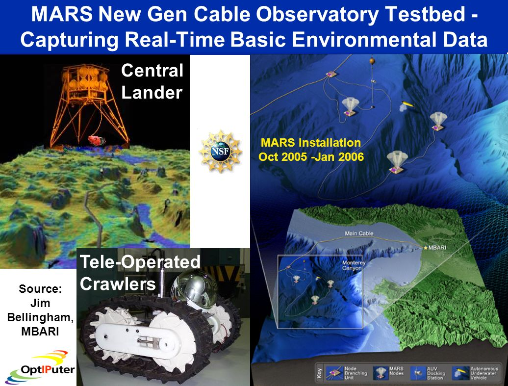 MARS New Gen Cable Observatory Testbed - Capturing Real-Time Basic Environmental Data Tele-Operated Crawlers Central Lander MARS Installation Oct 2005