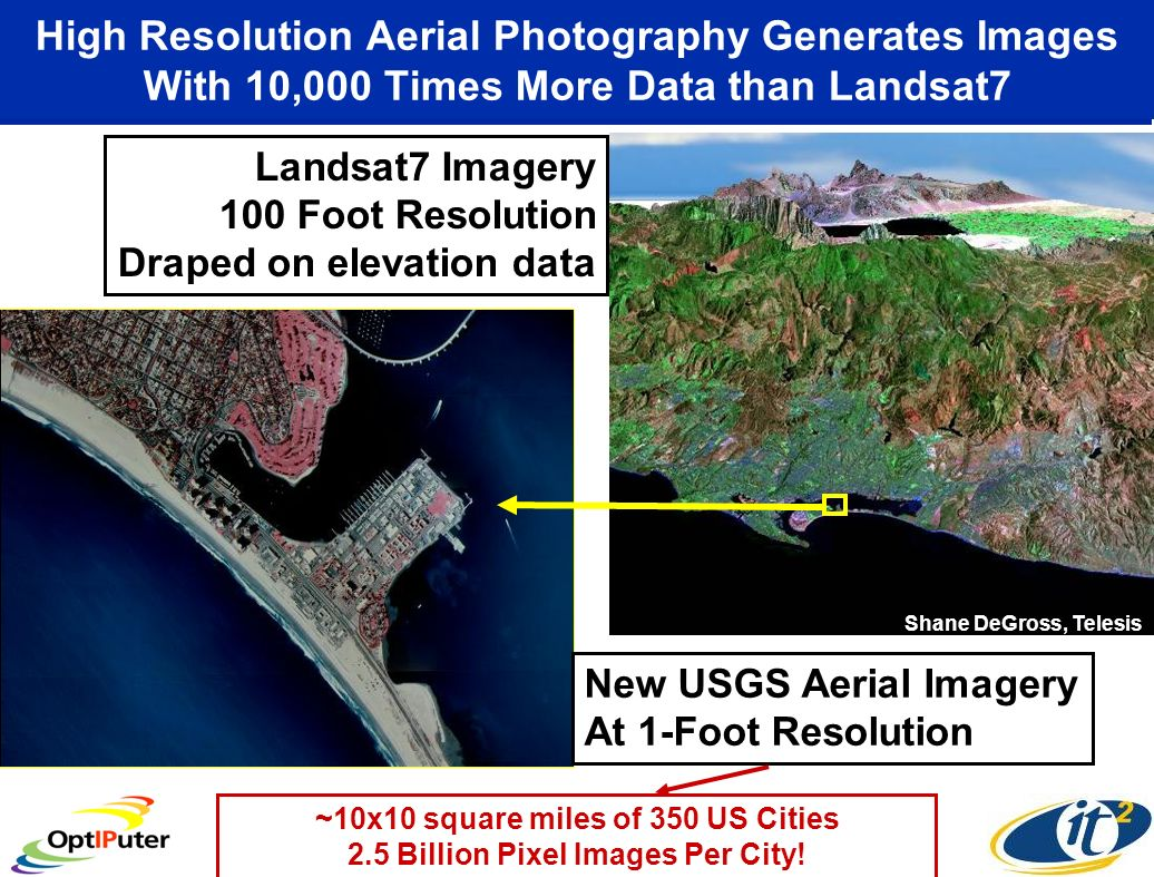 Landsat7 Imagery 100 Foot Resolution Draped on elevation data High Resolution Aerial Photography Generates Images With 10,000 Times More Data than Lan
