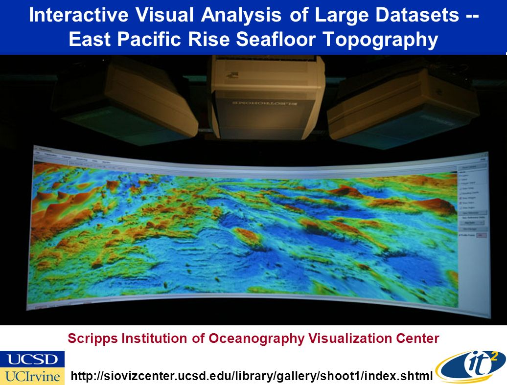 Interactive Visual Analysis of Large Datasets -- East Pacific Rise Seafloor Topography http://siovizcenter.ucsd.edu/library/gallery/shoot1/index.shtml Scripps Institution of Oceanography Visualization Center