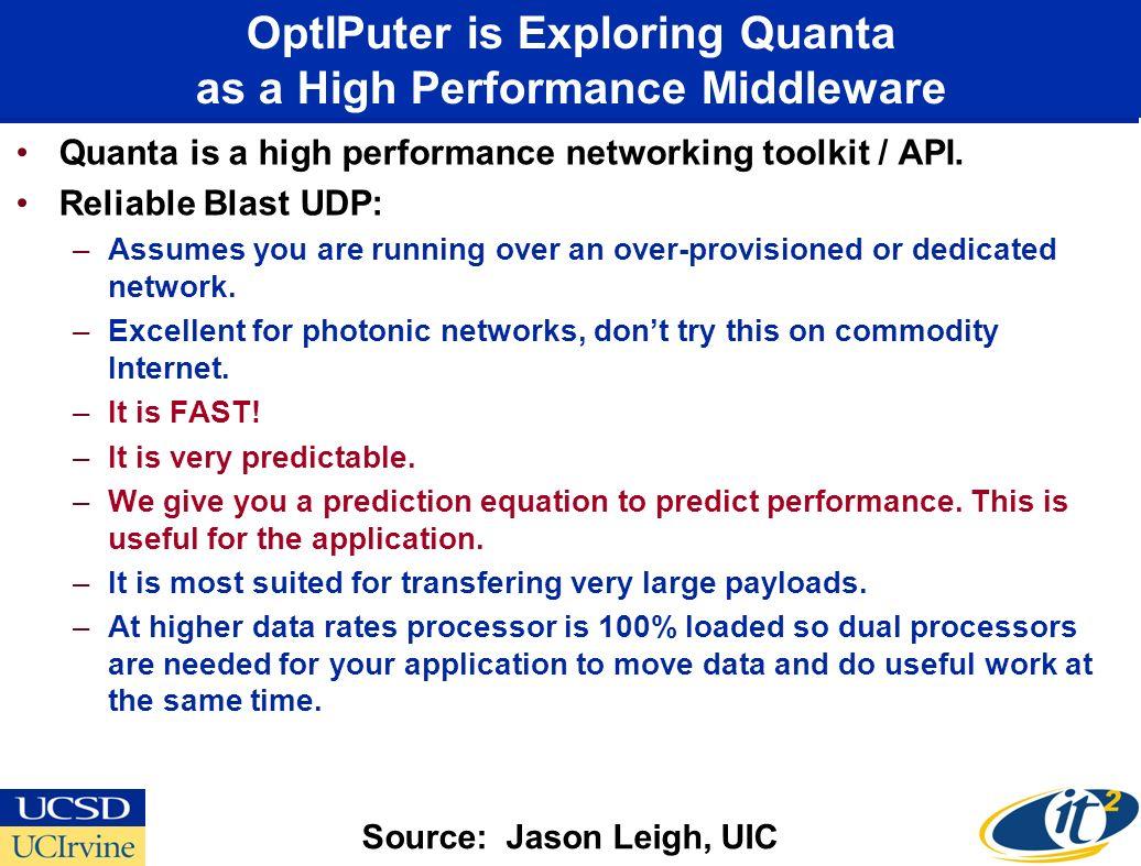 OptIPuter is Exploring Quanta as a High Performance Middleware Quanta is a high performance networking toolkit / API.