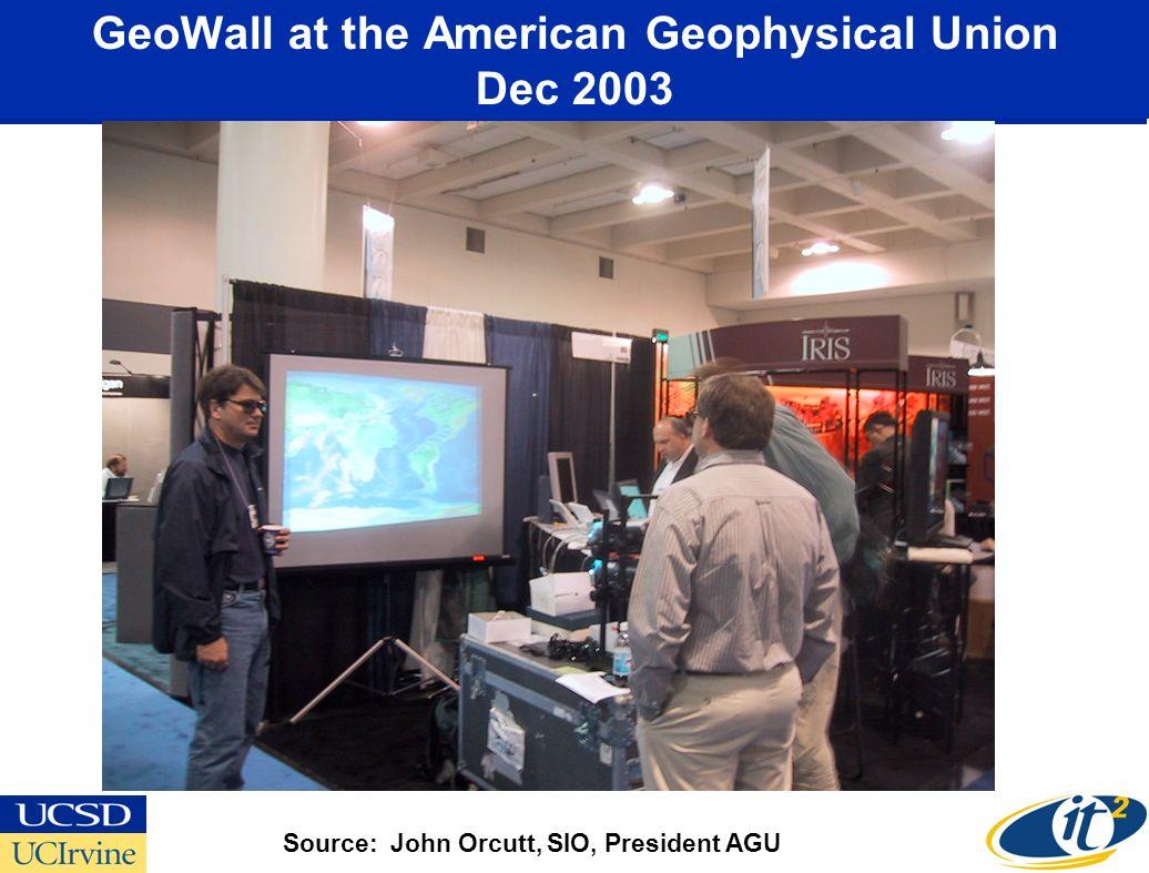 GeoWall at the American Geophysical Union Dec 2003 Source: John Orcutt, SIO, President AGU