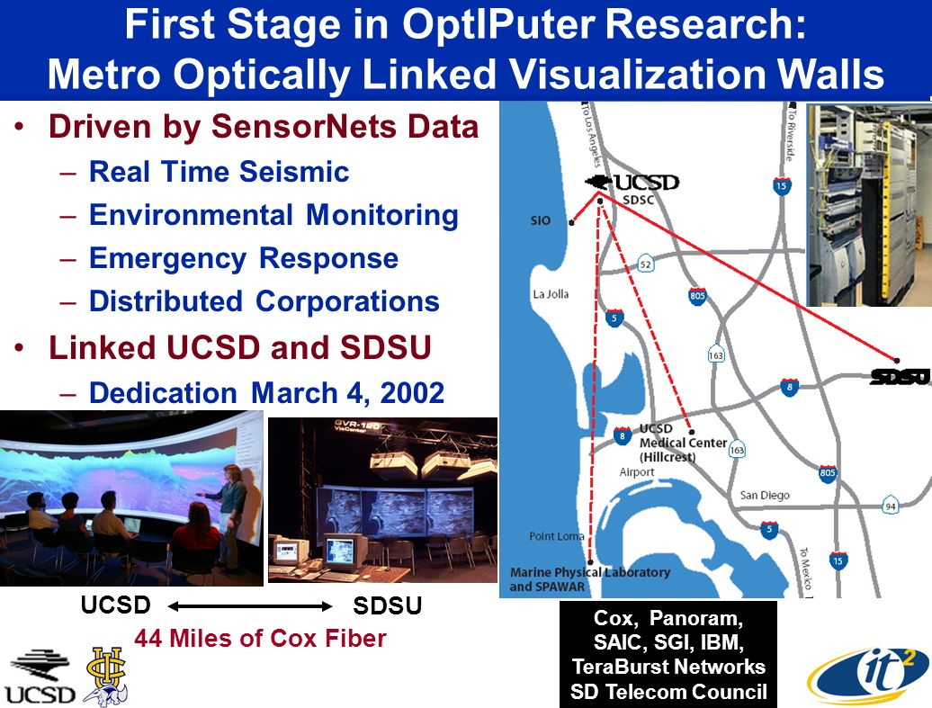 First Stage in OptIPuter Research: Metro Optically Linked Visualization Walls Driven by SensorNets Data –Real Time Seismic –Environmental Monitoring –