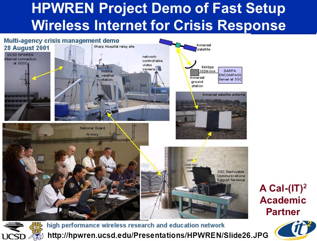 HPWREN Project Demo of Fast Setup Wireless Internet for Crisis Response http://hpwren.ucsd.edu/Presentations/HPWREN/Slide26.JPG A Cal-(IT) 2 Academic
