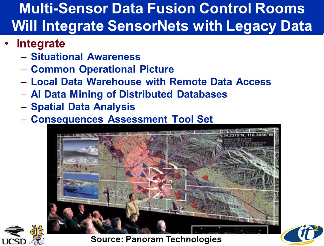 Multi-Sensor Data Fusion Control Rooms Will Integrate SensorNets with Legacy Data Integrate –Situational Awareness –Common Operational Picture –Local