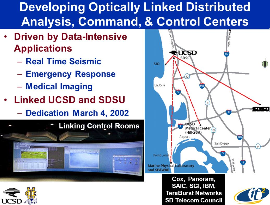 Developing Optically Linked Distributed Analysis, Command, & Control Centers Driven by Data-Intensive Applications –Real Time Seismic –Emergency Respo