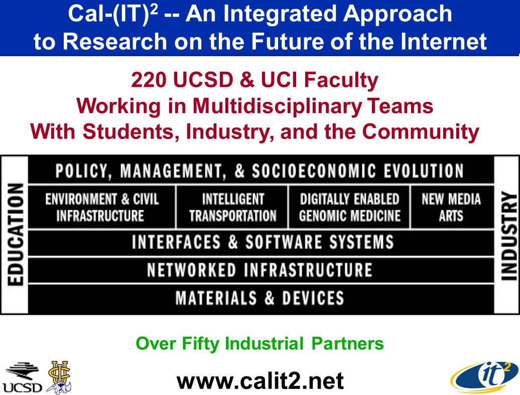 Cal-(IT) 2 -- An Integrated Approach to Research on the Future of the Internet www.calit2.net 220 UCSD & UCI Faculty Working in Multidisciplinary Team